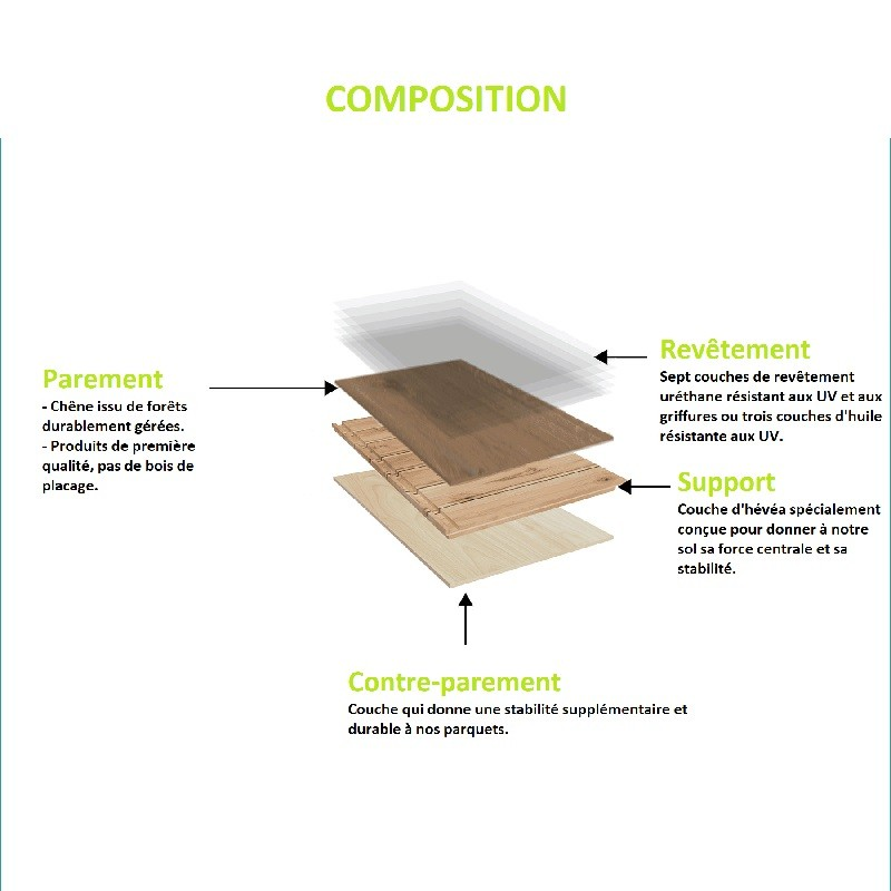 sol stratifi effet parquet bouleau dor dynamic. Black Bedroom Furniture Sets. Home Design Ideas