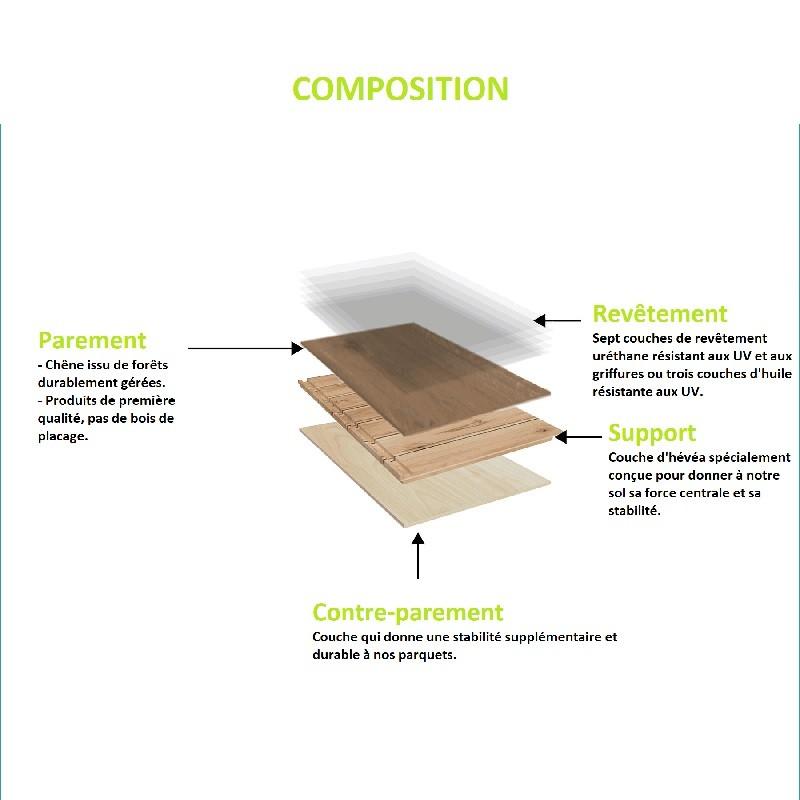 parquet diva 184 14mm ch ne origine huil automne. Black Bedroom Furniture Sets. Home Design Ideas